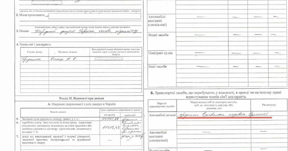 У декларації Леоніда Ємця немає ані авто, ані нерухомості @ bestin.ua