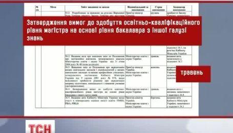 В Україні хочуть заборонити можливість зміни спеціальності під час навчання