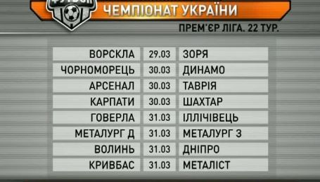 Турнірна таблиця чемпіонату України після 21 туру