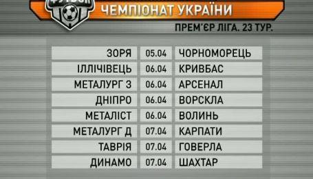 Турнирная таблица чемпионата Украины после 22 тура