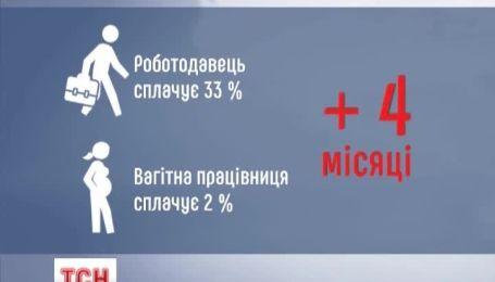 В Украине может ухудшиться положение всех беременных