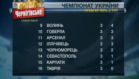 Турнирная таблица чемпионата Украины после 3 тура