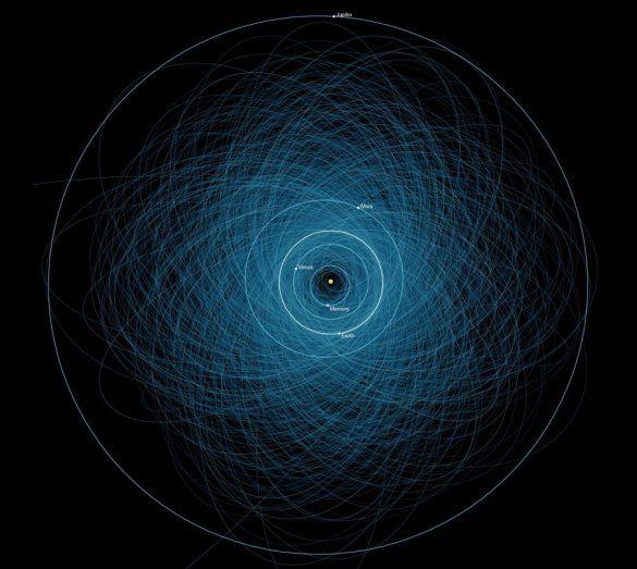 Карта астроїдів