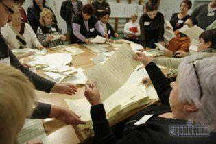 """Пораховано майже 99% голосів на виборах 2012: між """"Батьківщиною"""" і ПР - менше 5%"""
