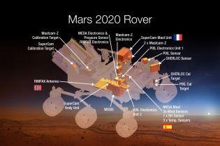 NASA отказалось устанавливать на новый марсоход аппаратуру из России