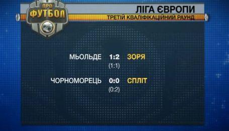 Зоря вийшла у плей-офф раунд Ліги Європи