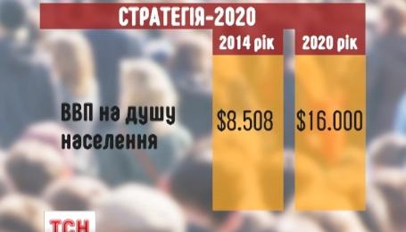 Адміністрація президента винесла на обговорення список президентських реформ