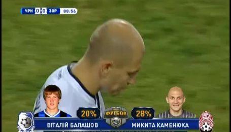 Чорноморець - Зоря - 0:0. Найкращі гравці матчу