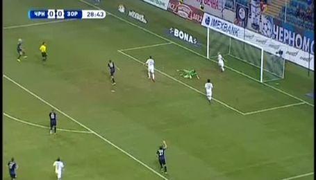 Чорноморець - Зоря - 0:0. Відеоаналіз матчу