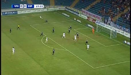 Чорноморець - Зоря - 0:0. Відео матчу