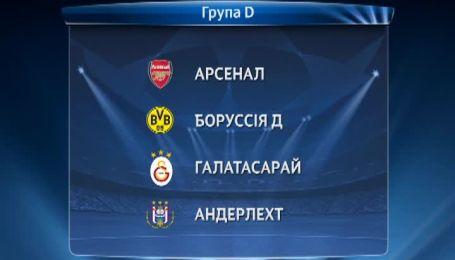 Эксперты оценили результаты жеребьевки группового этапа Лиги Чемпионов
