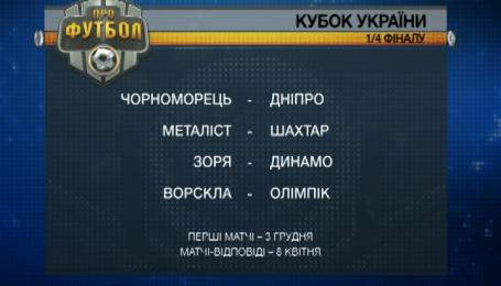 Результаты жеребьевки 1/4 финала Кубка Украины