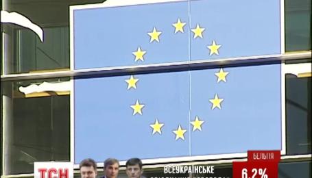 Євросоюз високо оцінює підготовку виборів в Україні