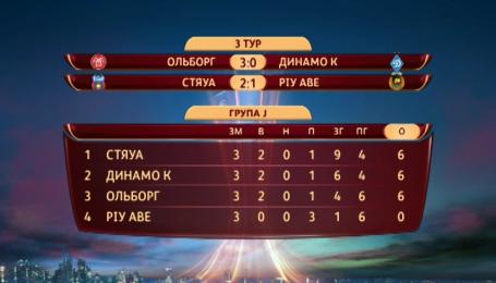 Турнірна таблиця у групі Динамо в Лізі Європи