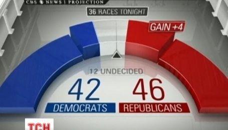 На проміжних виборах у США республіканці отримали більшість у Сенаті