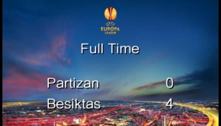 Партизан - Бешикташ - 0:4. Відео матчу