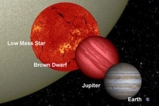 """НАСА обнаружила в Солнечной системе """"планету смерти"""""""