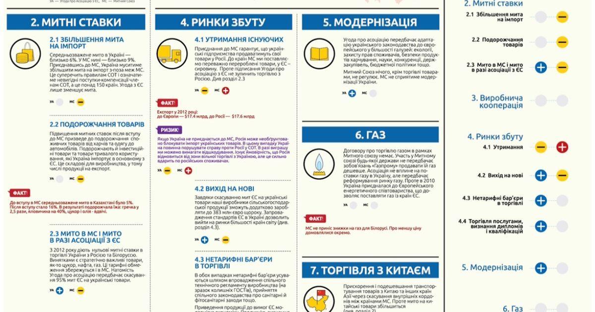 Угода про асоціацію з ЄС дає великі перспективи і можливості Україні @ facebook.com/youkraine.eu