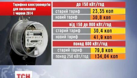 В Україні здорожчала електроенергія для населення