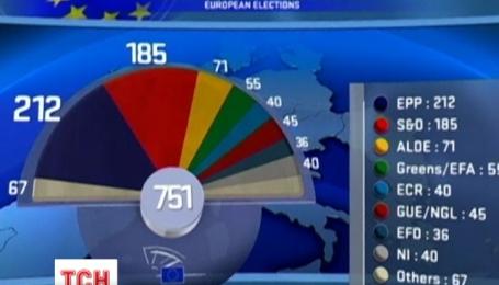 Впервые в истории выборов в Европарламент треть голосов получат праворадикальные партии