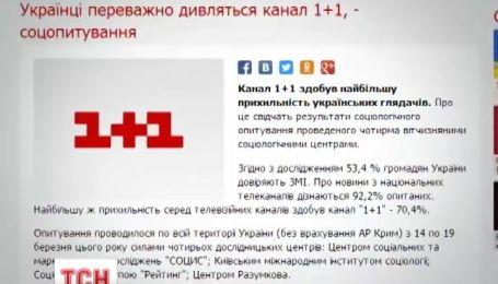 """Канал """"1+1"""" стал излюбленным у украинских зрителей"""