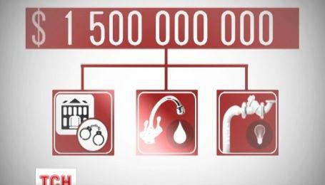 Минфин получил 750 миллионов долларов кредита от Всемирного банка