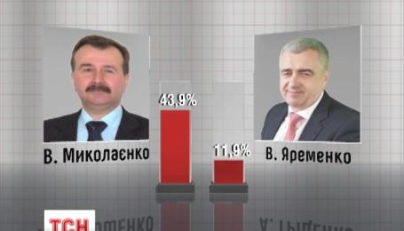 Черновцы и Херсон выбрали мэров