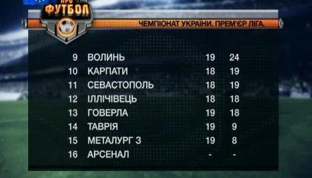 Турнирная таблица чемпионата Украины после 22 - го тура