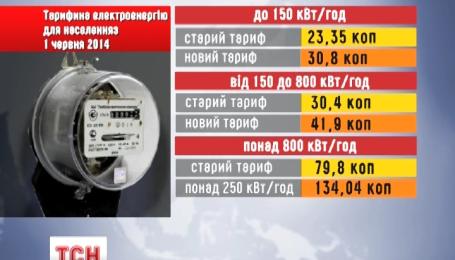 В Україні подорожчала електроенергія для населення