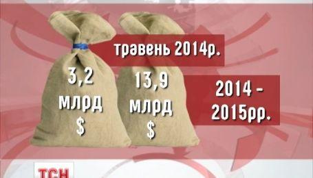 МВФ надав кредит Україні