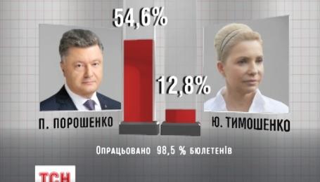 ЦИК просит дополнительной охраны для перевозки протоколов с Донецкой и Луганской областей