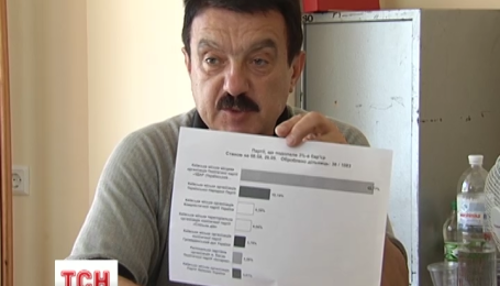 Киевские спецучастки проголосовали за Кличко