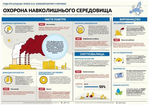 Переваги асоціації з ЄС. Інфографіка_2