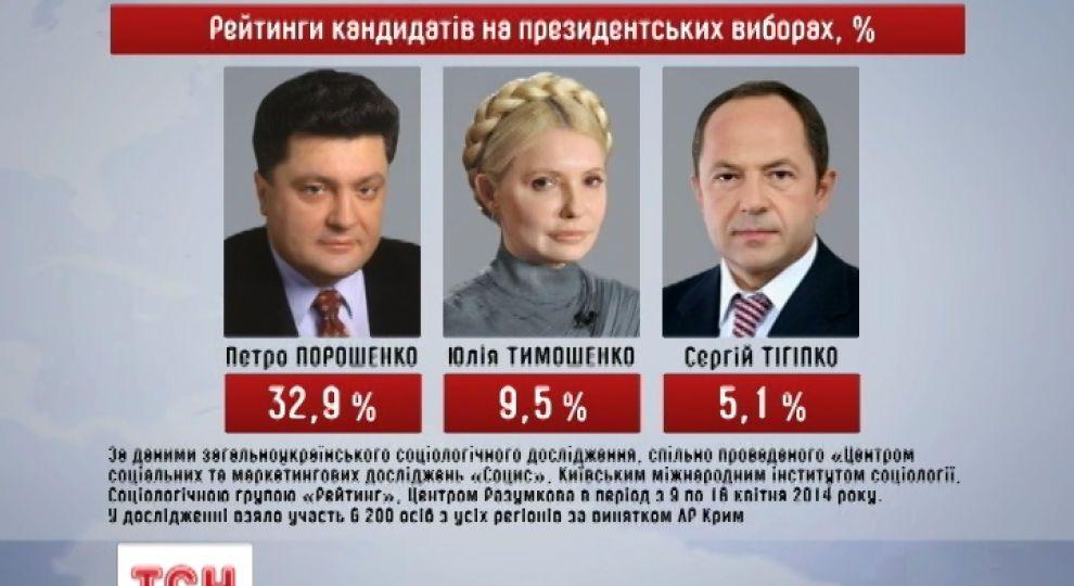 Порносвязь украинского лидера в идео