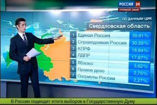В російських областях проголосували по 140% виборців