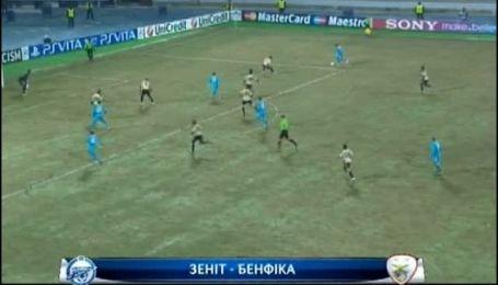 Зеніт - Бенфіка - 3:2. Відеоаналіз матчу