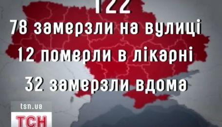 В Украине зима унесла жизни 131-го украинца