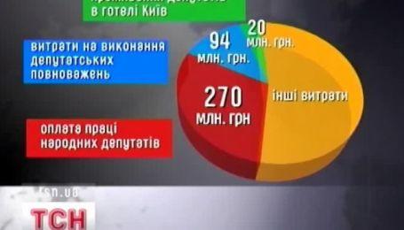 Депутаты потратили на себя 800 миллионов гривен