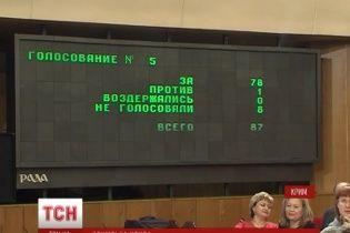 """Нова """"влада"""" Криму готує фальсифікації референдуму - Междліс"""