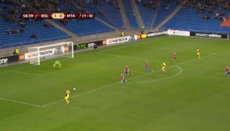 Базель - Маккабі - 3:0. Відео матчу