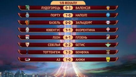Всі результати 1/8 фіналу Ліги Європи