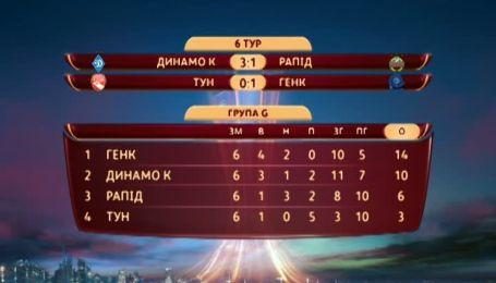 Итоговая турнирная таблица группы Динамо в Лиге Европы
