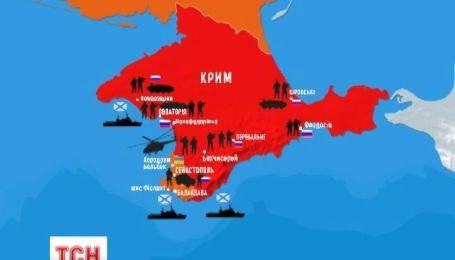 Після обіцянок Путіна в Криму досі заблоковано більше 10 об'єктів