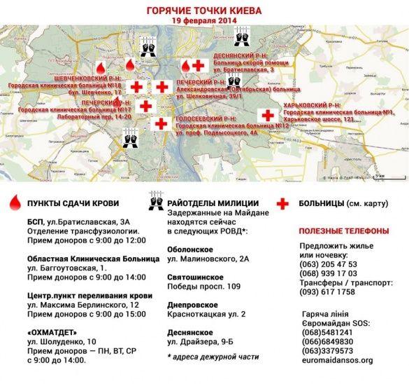 Пункти здачі крові в Києві