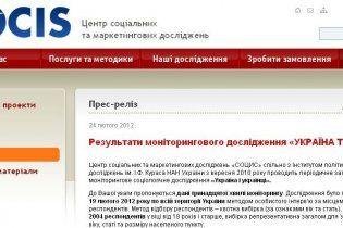 """Февральская социология: """"болото"""" уменьшается, а рейтинг Януковича растет"""