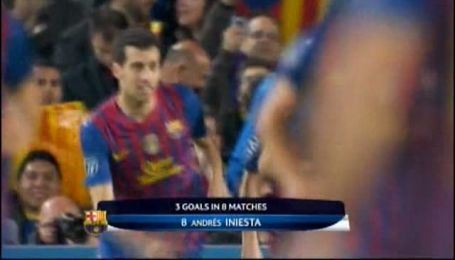Барселона - Челси - 2:2. Гол Иньесты