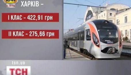 Переворот на украинской железной дороге