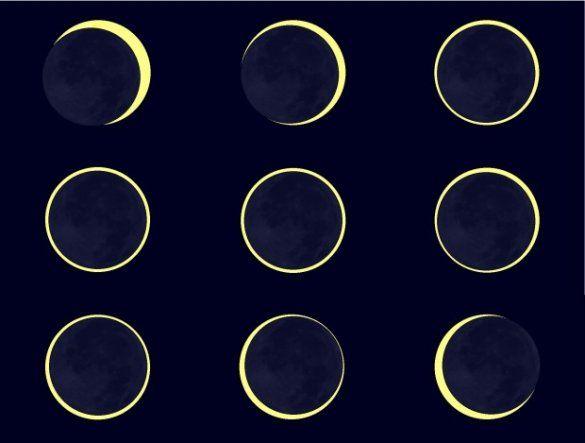 Кільцеве затемнення