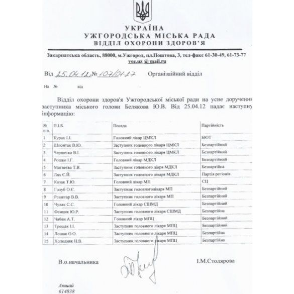 В Ужгороді лікарів розділять за партійною ознакою