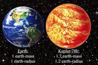 Астрономи знайшли двійника Землі майже з такими ж параметрами